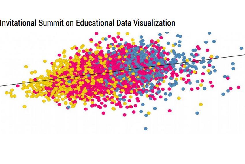 Educational Summit Data Viz