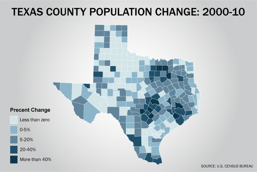 County population change based on 2000 to 2010 census data.