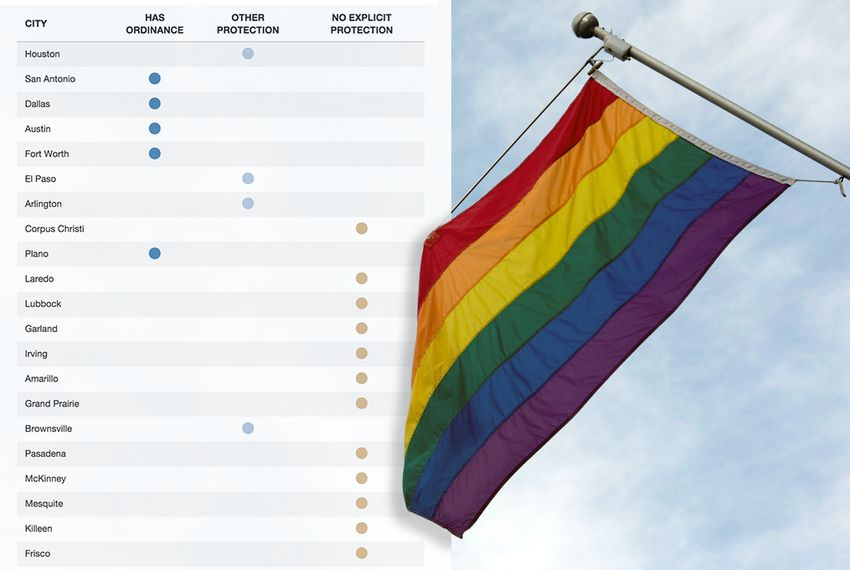 Comparing Nondiscrimination Protections in Texas Cities