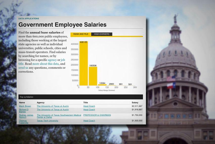 Texas Public Salaries App Now Has 660,000 Employees | The Texas Tribune