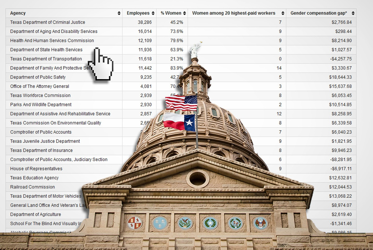 an analysis of the state government of texas Watch breaking news videos, viral videos and original video clips on cnncom.