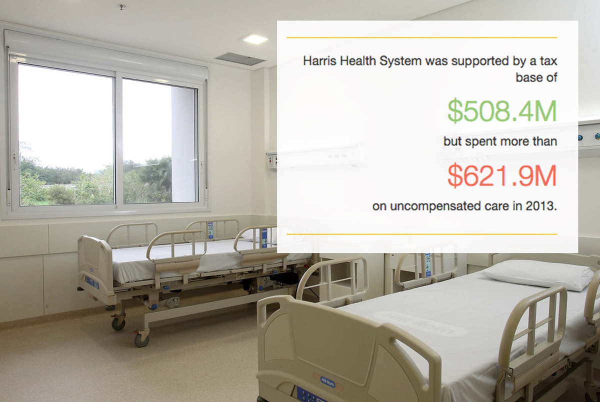 With Hospital Funds in Question, Who's at Risk? | The Texas Tribune