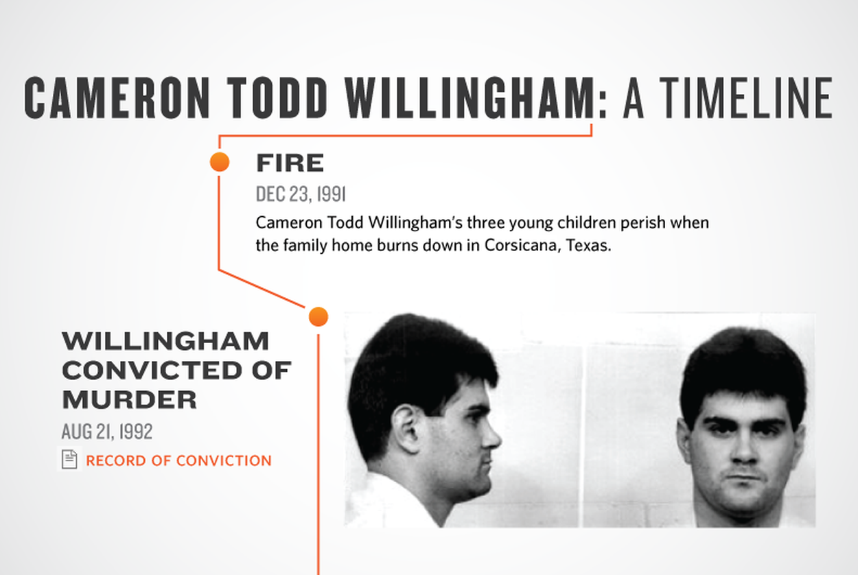 todd willinham arson case He was convicted of murdering his three young daughters in an arson attack and paid the ultimate price with his life the state of texas executed cameron todd willingham by lethal injection in.