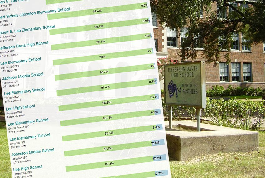 At Majority Minority Schools Confederate Names Remain The Texas