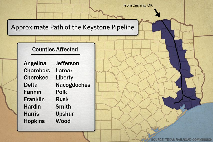 How Close Can You Build To A Natural Gas Pipeline